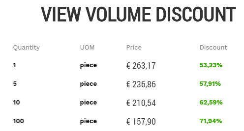Volume Prices