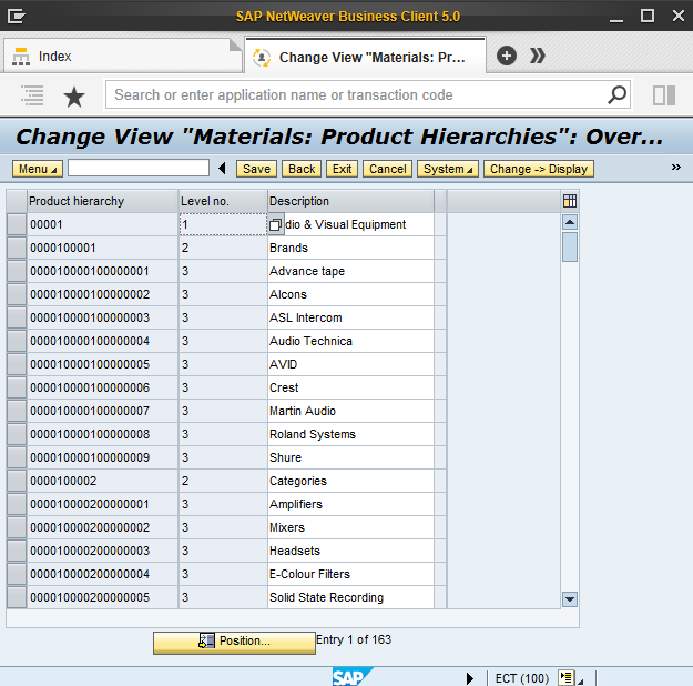 Product hierarchy for Level table sap